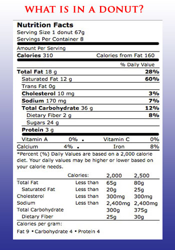 Donut Nutrition Label