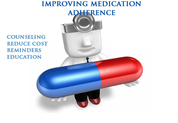 Medication Non-adherence