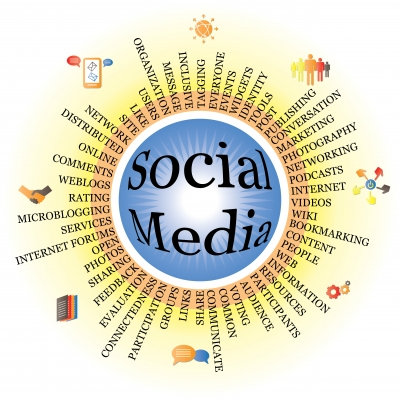 Social media, pharmacy, and pharmacy education