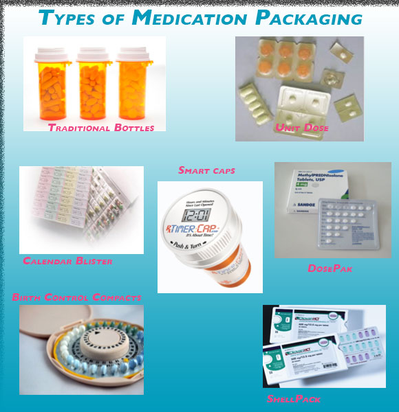 Medication Adherence Packaging